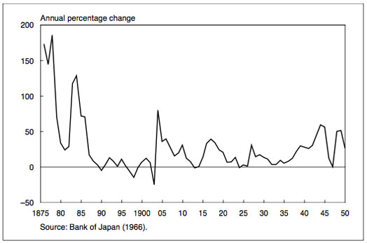 Postal savings growth in Japan through 1950 (Showa 25)